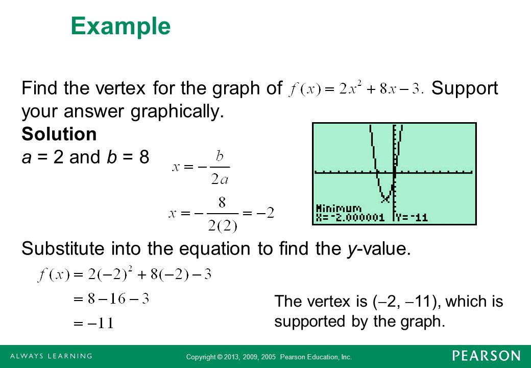 Example Find the vertex for the graph of Support your answer graphically. Solution a = 2 and b = 8 Substitute into the equation to find the y-value.