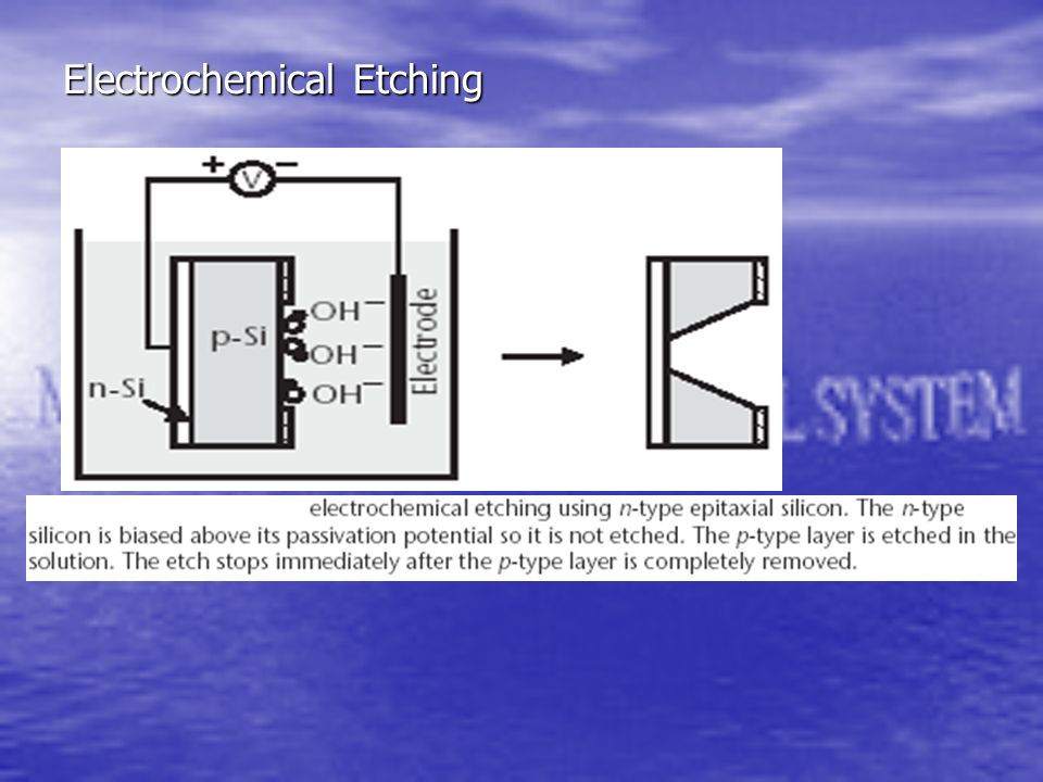 Electrochemical Etching