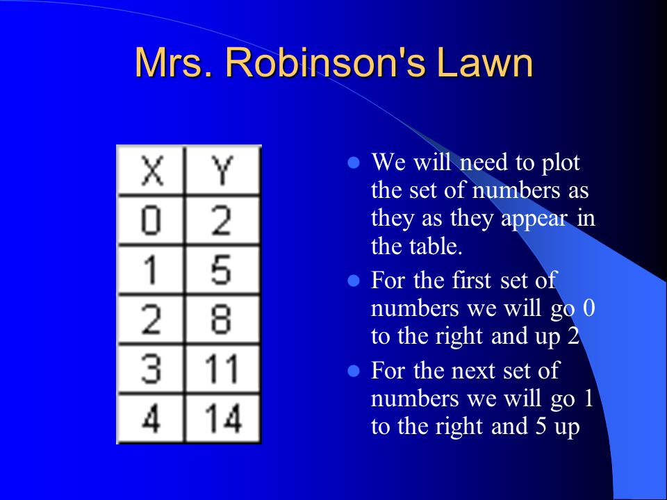Mrs. Robinson s Lawn We will need to plot the set of numbers as they as they appear in the table.
