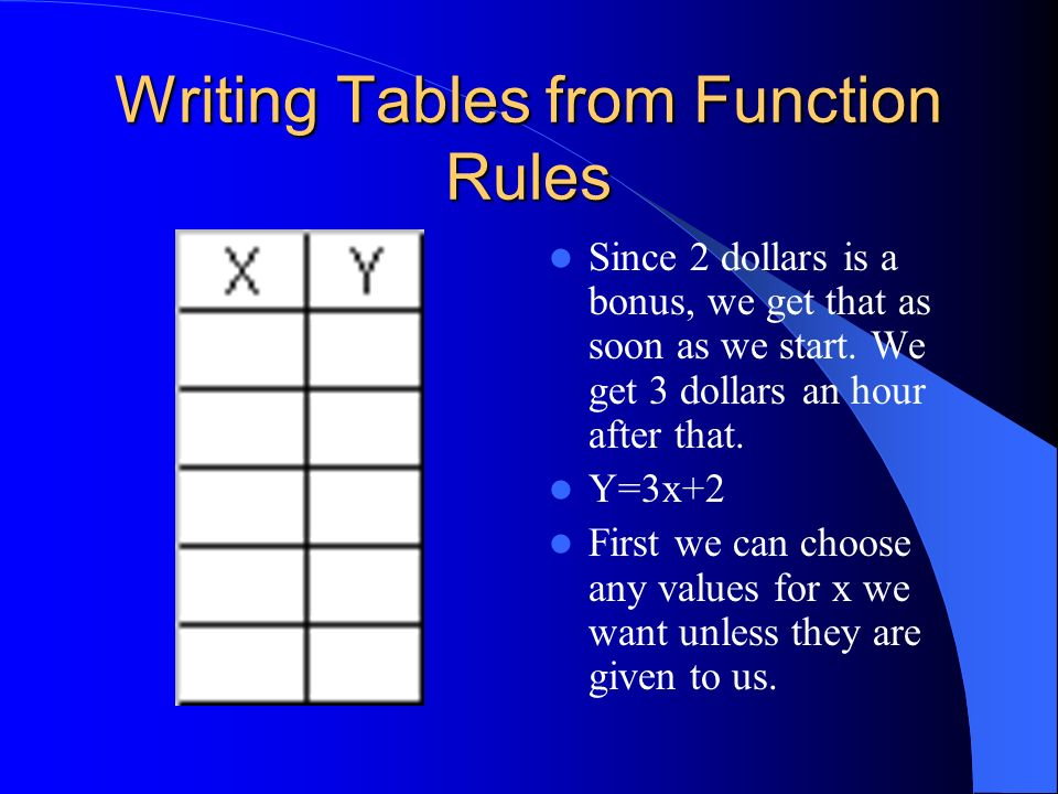 Writing Tables from Function Rules