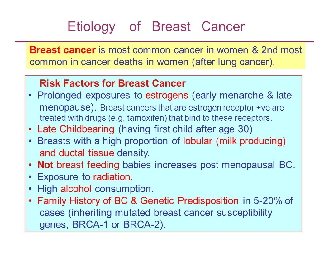 Etiology of Breast Cancer