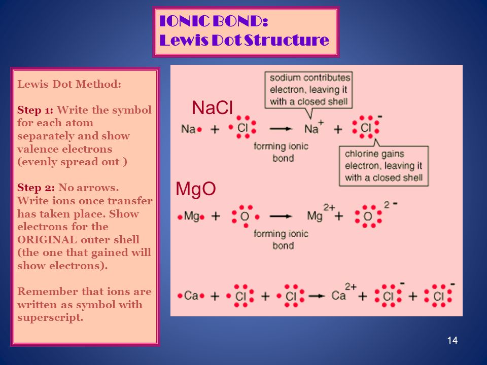NaCl MgO IONIC BOND: Lewis Dot Structure