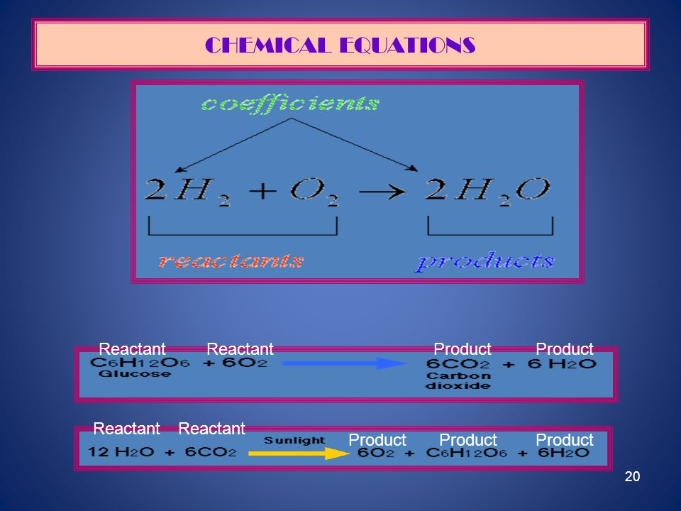 CHEMICAL EQUATIONS Reactant Reactant Product Product Reactant Reactant