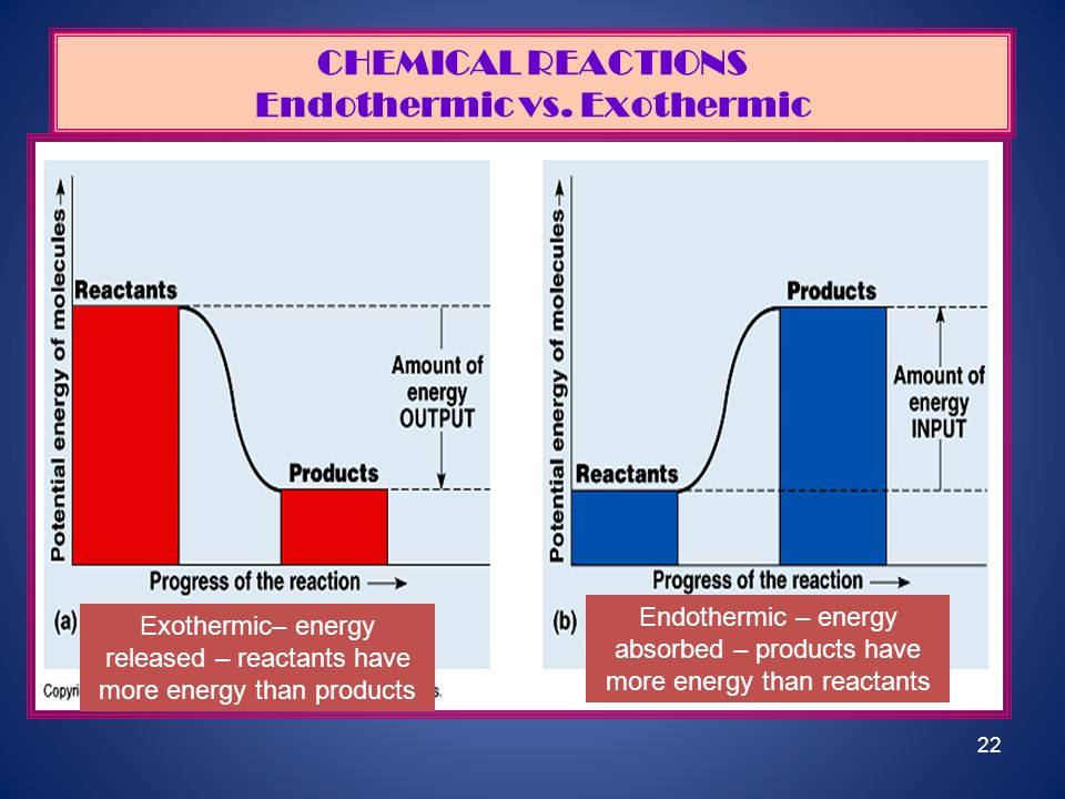 CHEMICAL REACTIONS Endothermic vs. Exothermic