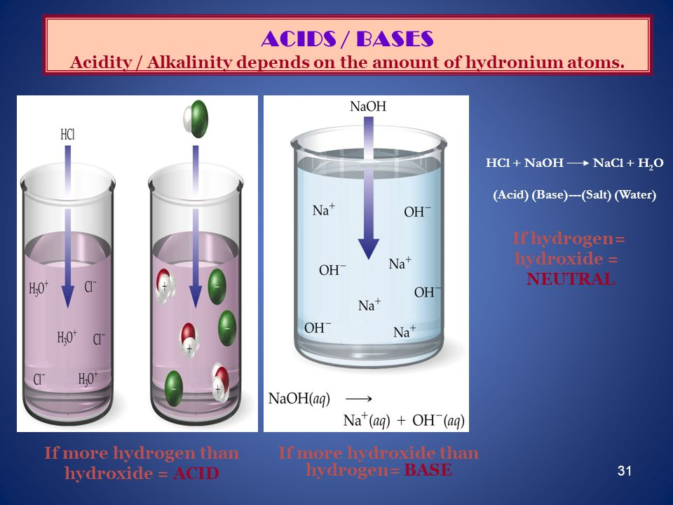 (Acid) (Base)---(Salt) (Water) If more hydroxide than hydrogen= BASE