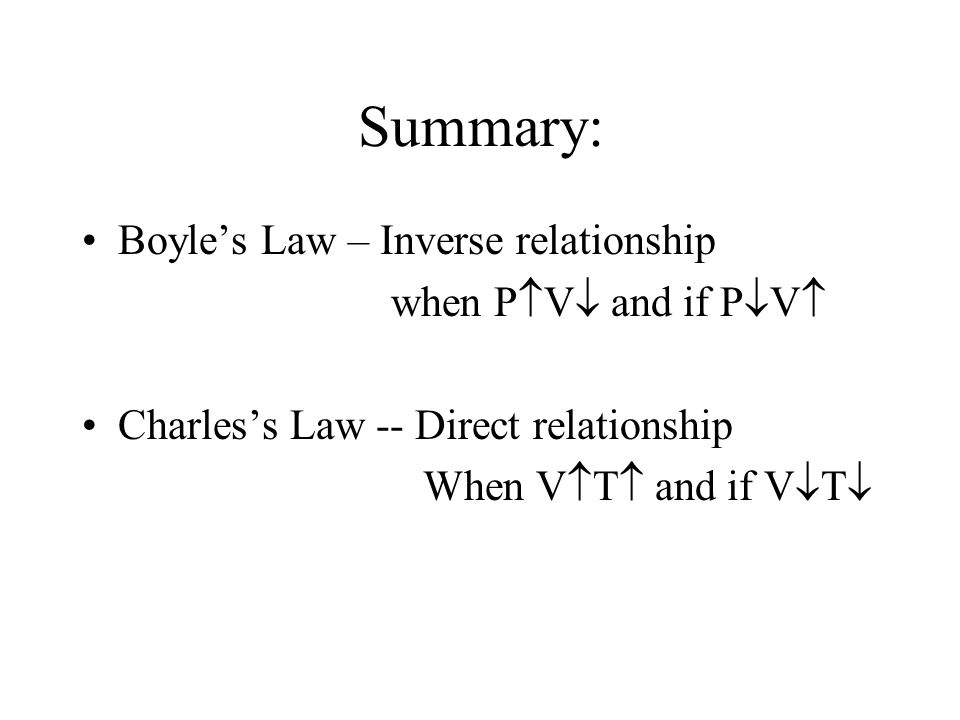 Summary: Boyle's Law – Inverse relationship when PV and if PV