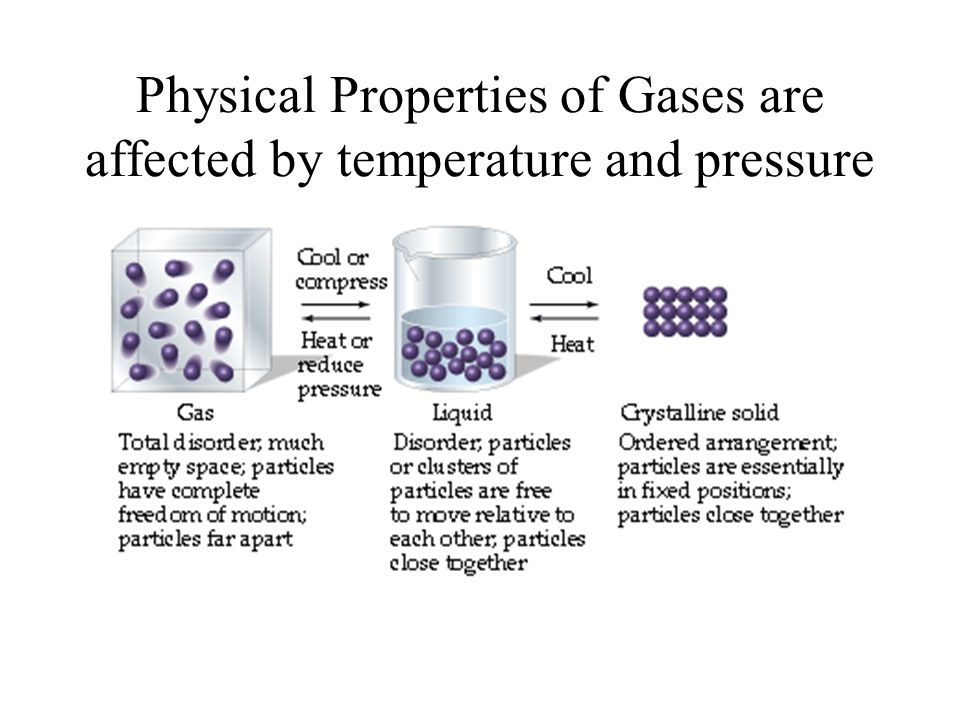 Physical Properties of Gases are affected by temperature and pressure