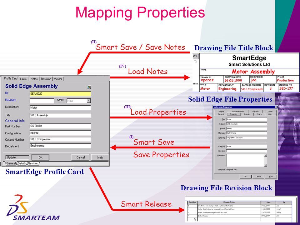 Mapping Properties Smart Save / Save Notes Drawing File Title Block
