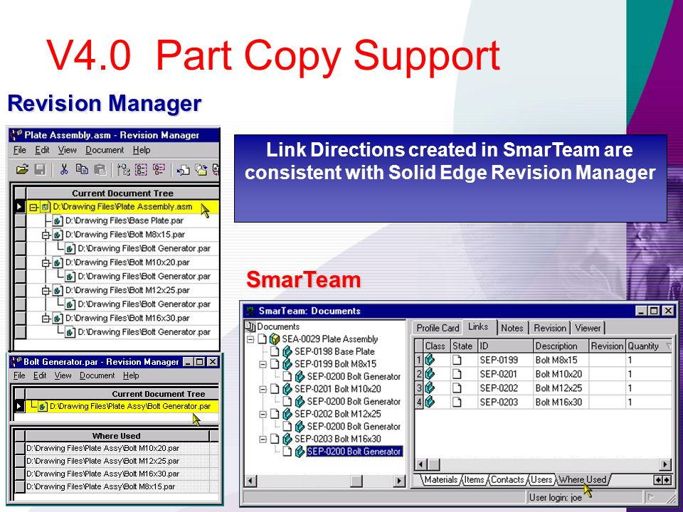 V4.0 Part Copy Support Revision Manager SmarTeam