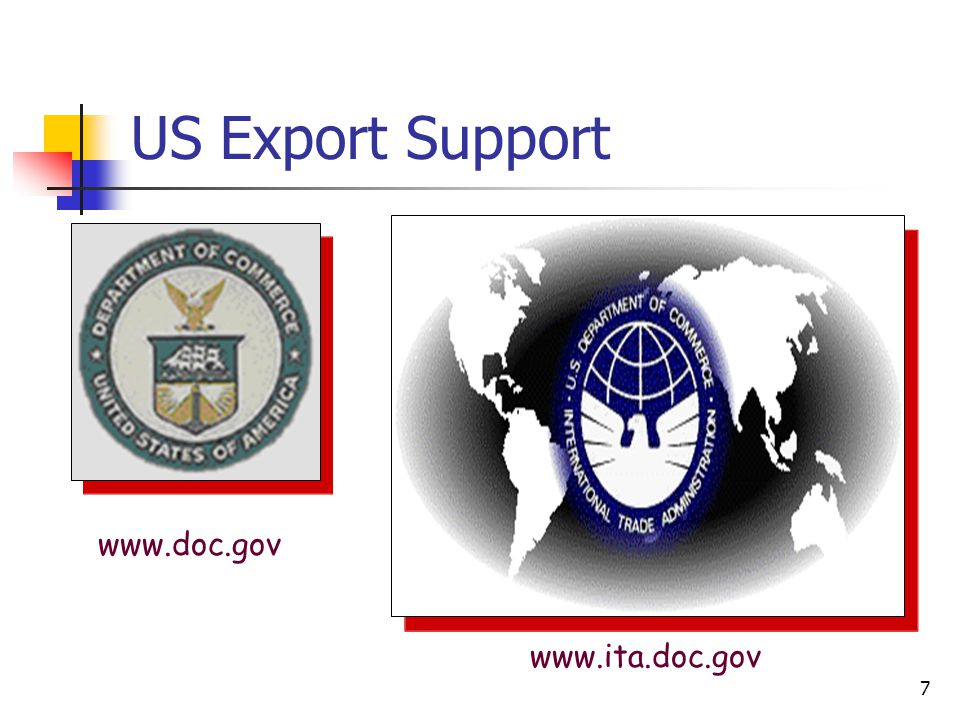 Exporting, Importing, and Countertrade - ppt video online download