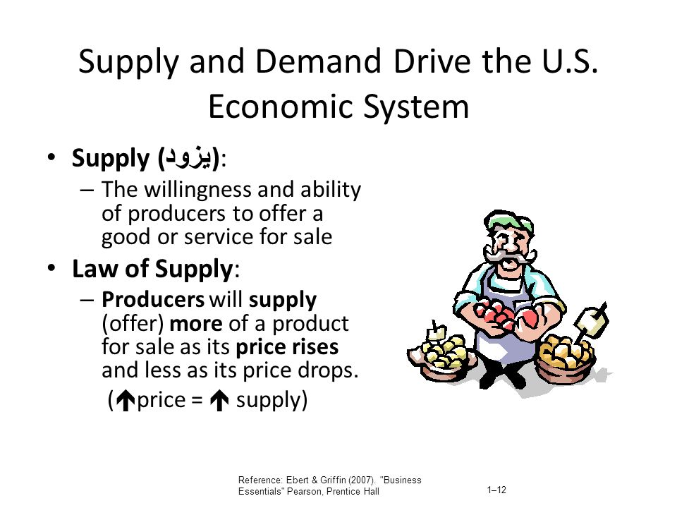 Supply and Demand Drive the U.S. Economic System