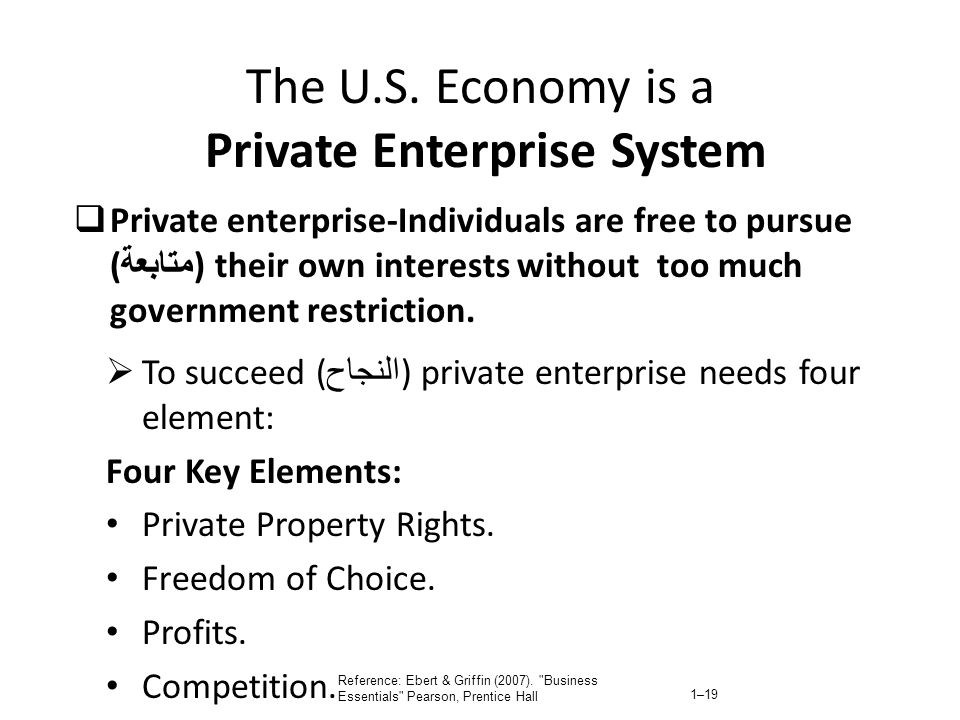 The U.S. Economy is a Private Enterprise System