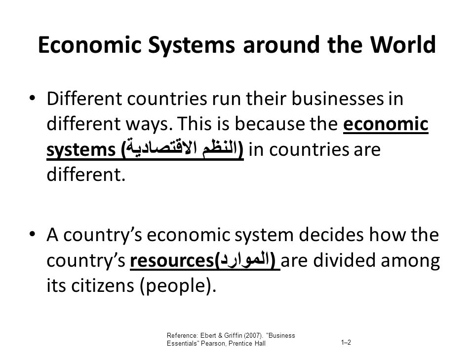 Economic Systems around the World
