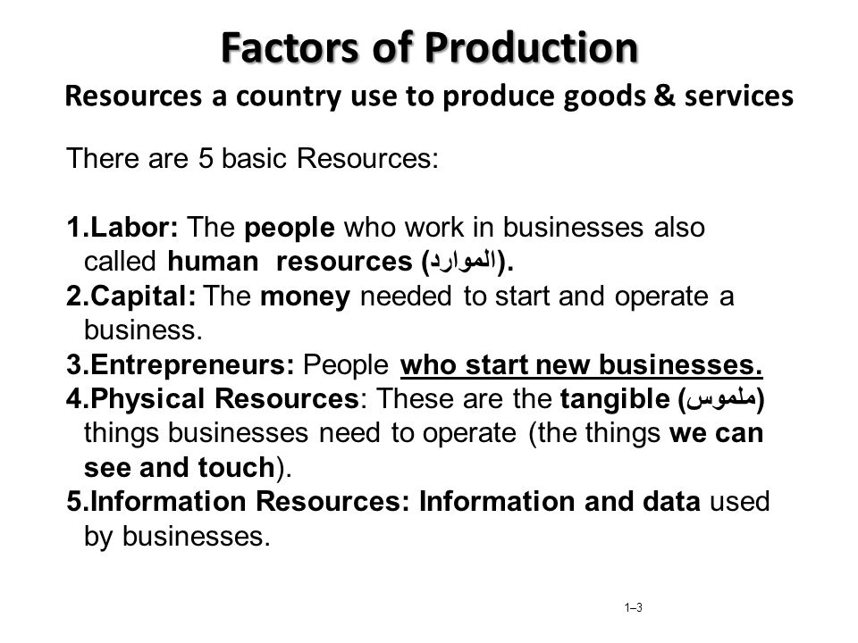 Factors of Production Resources a country use to produce goods & services