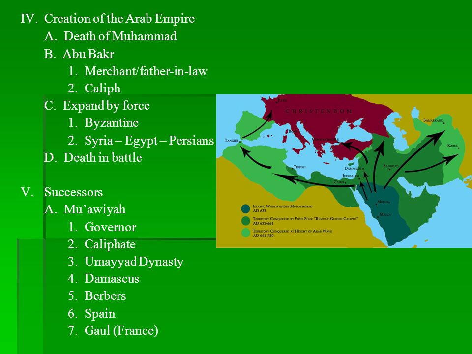 Creation of the Arab Empire