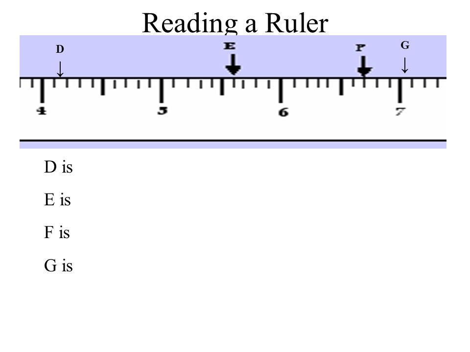 Reading a Ruler G ↓ D ↓ D is E is F is G is