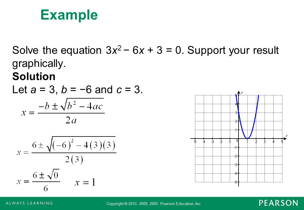Example Solve the equation 3x2 − 6x + 3 = 0. Support your result graphically.