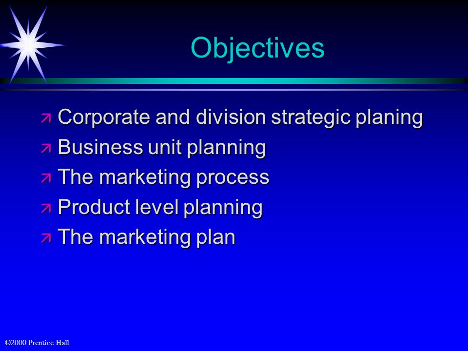 Objectives Corporate and division strategic planing
