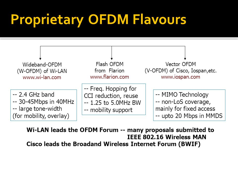 (V-OFDM) of Cisco, Iospan,etc.