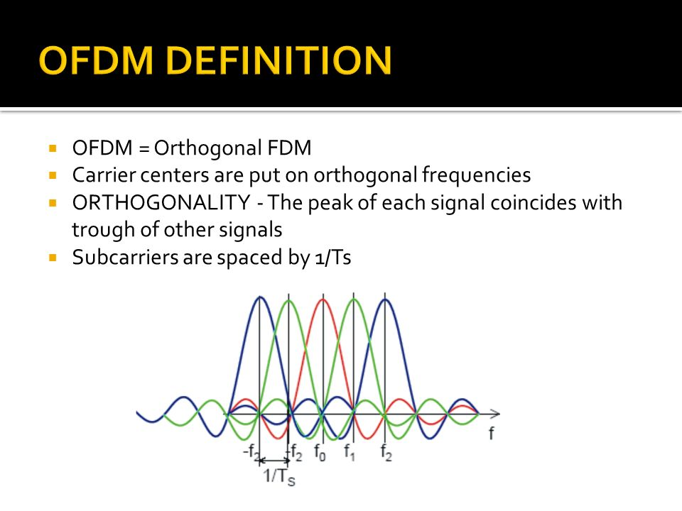 OFDM DEFINITION OFDM = Orthogonal FDM