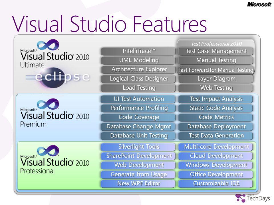 Produktiv Software entwickeln mit Visual Studio, heute und