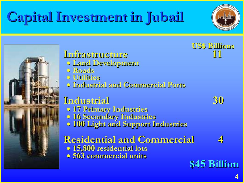 Capital Investment in Jubail