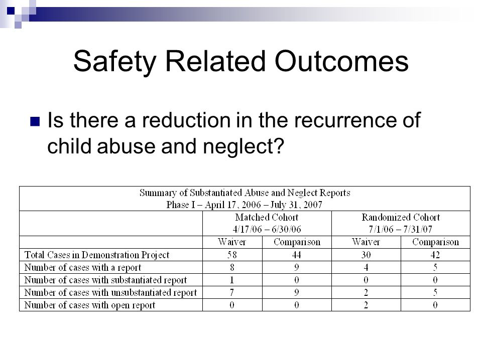 Safety Related Outcomes