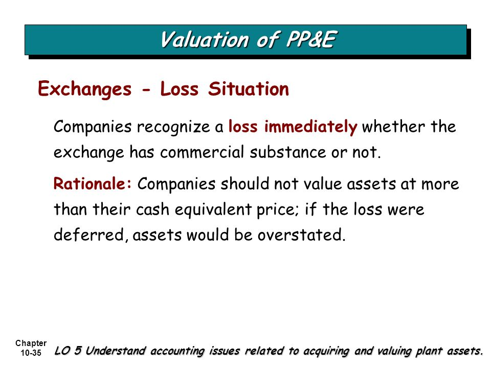 Valuation of PP&E Exchanges - Loss Situation