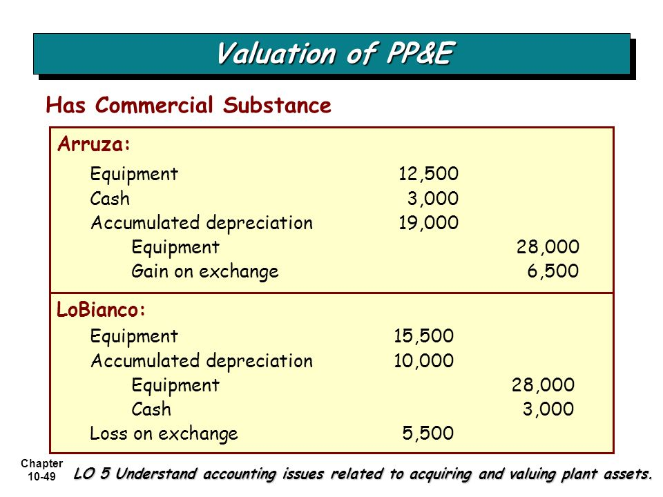 Valuation of PP&E Has Commercial Substance Arruza: LoBianco:
