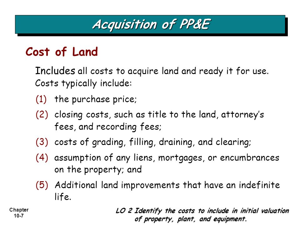 Acquisition of PP&E Cost of Land