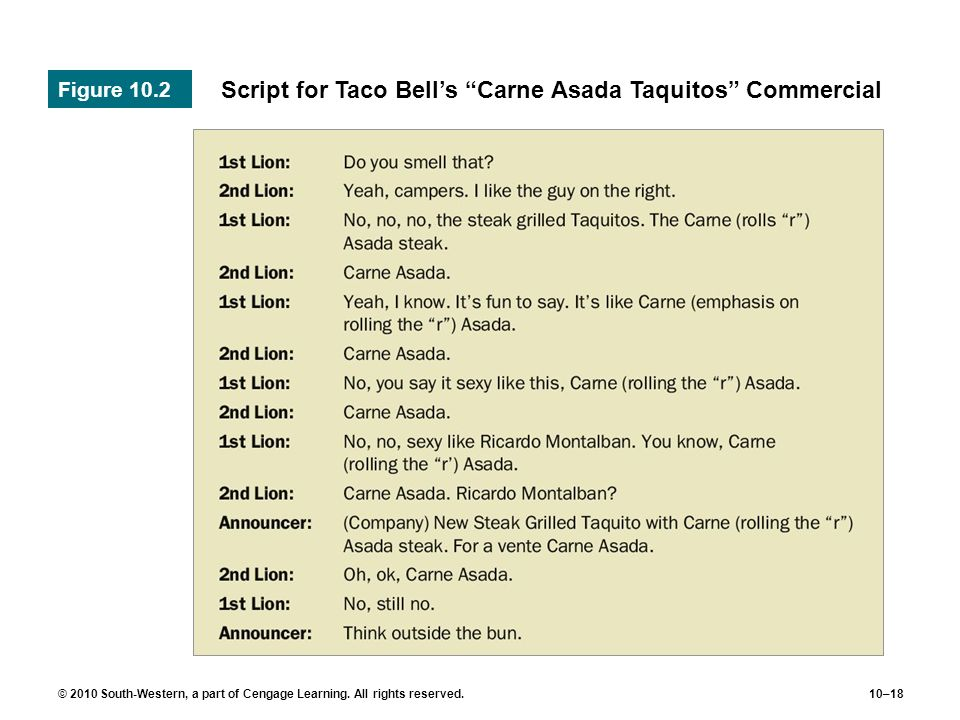 Script for Taco Bell's Carne Asada Taquitos Commercial