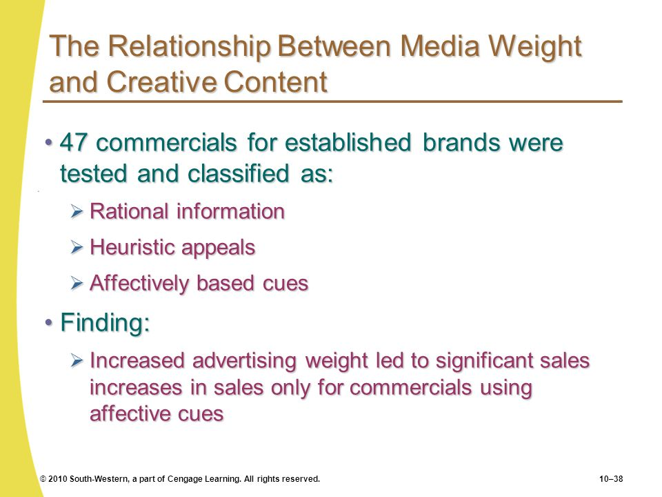 The Relationship Between Media Weight and Creative Content