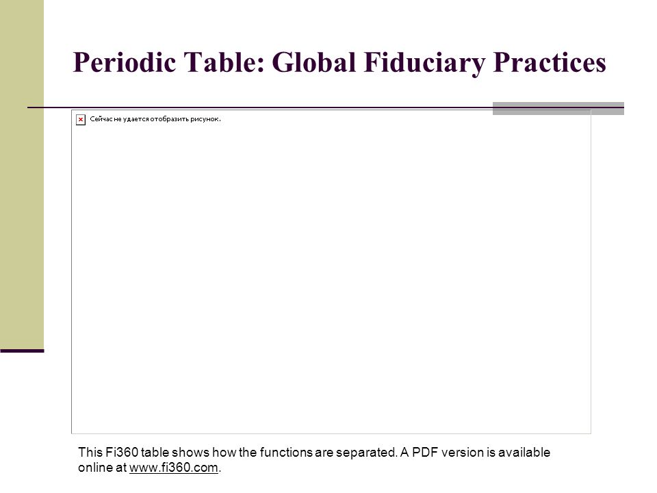 Periodic Table: Global Fiduciary Practices