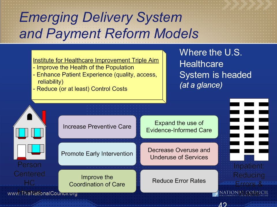 Emerging Delivery System and Payment Reform Models