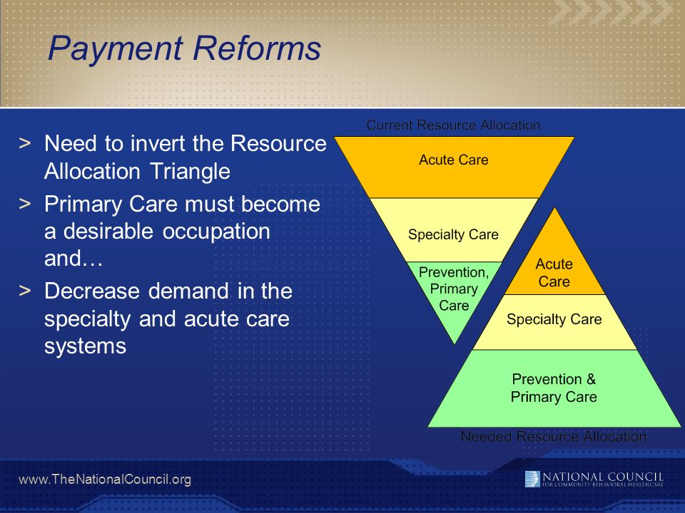Payment Reforms Need to invert the Resource Allocation Triangle