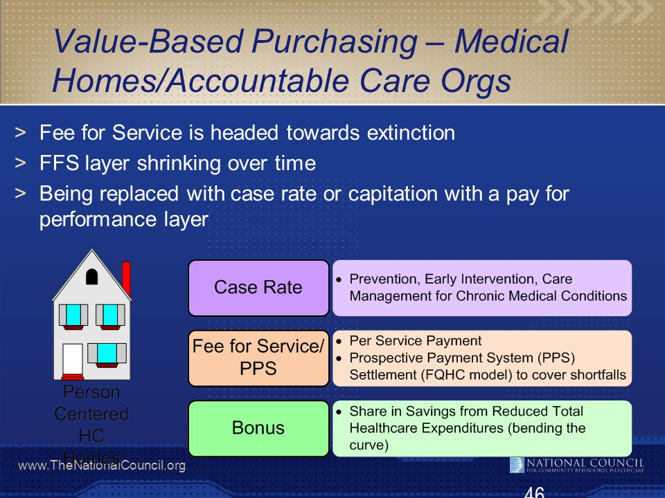 Value-Based Purchasing – Medical Homes/Accountable Care Orgs