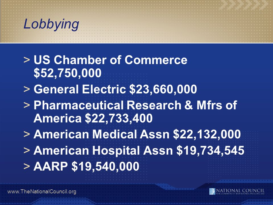 Lobbying US Chamber of Commerce $52,750,000