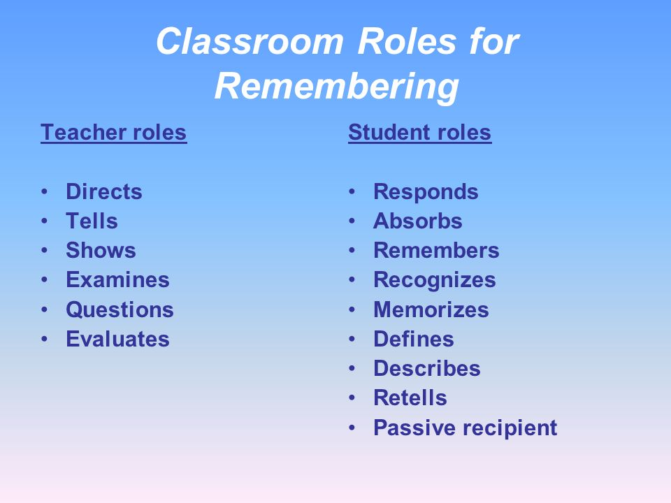 Classroom Roles for Remembering