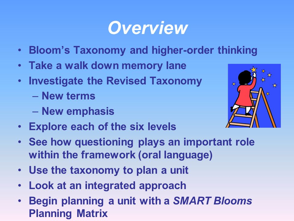 Overview Bloom's Taxonomy and higher-order thinking