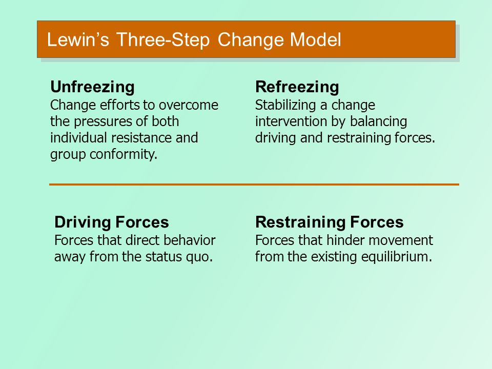 Lewin's Three-Step Change Model