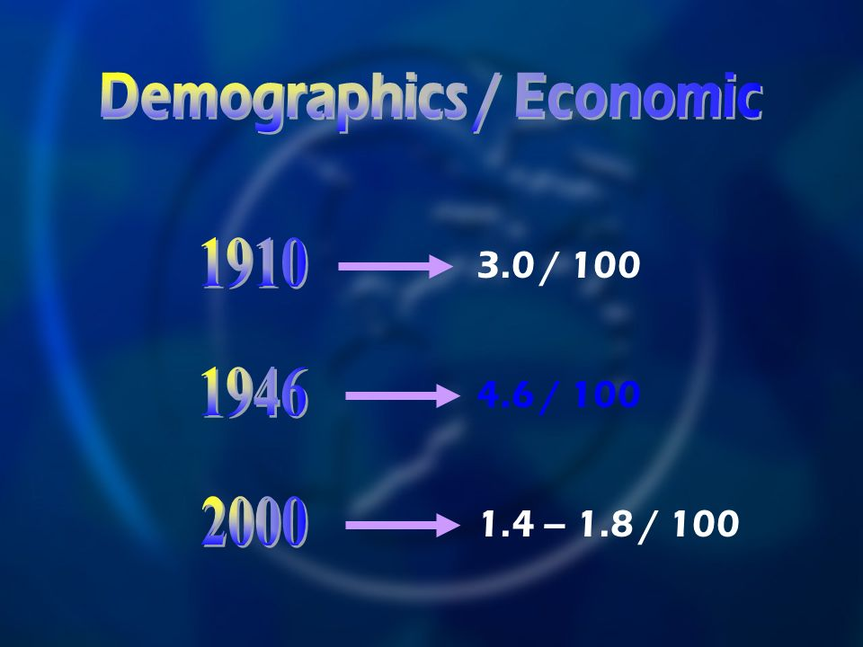 Demographics / Economic