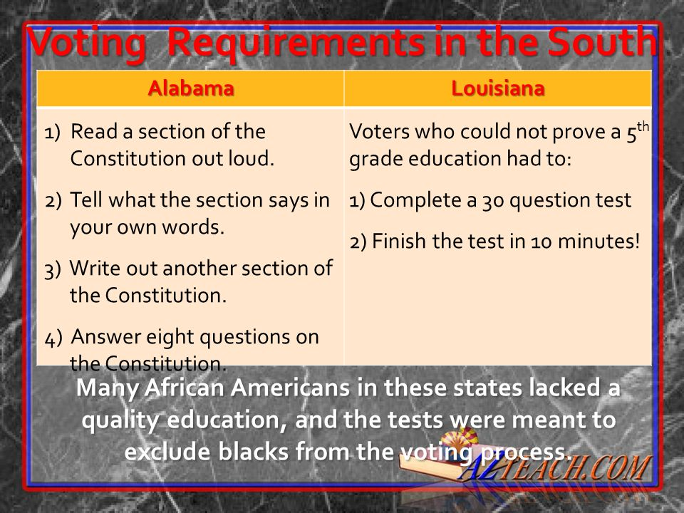 Voting Requirements In The South Ppt Download. Voting Requirements In The South. Worksheet. Voting Worksheets For 5th Grade At Clickcart.co