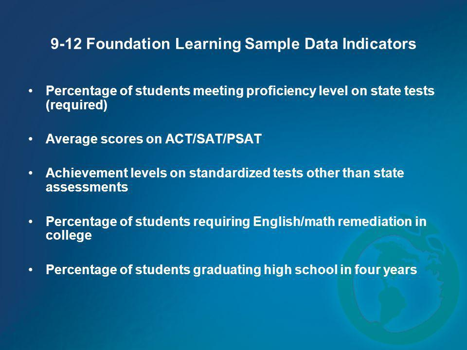 9-12 Foundation Learning Sample Data Indicators