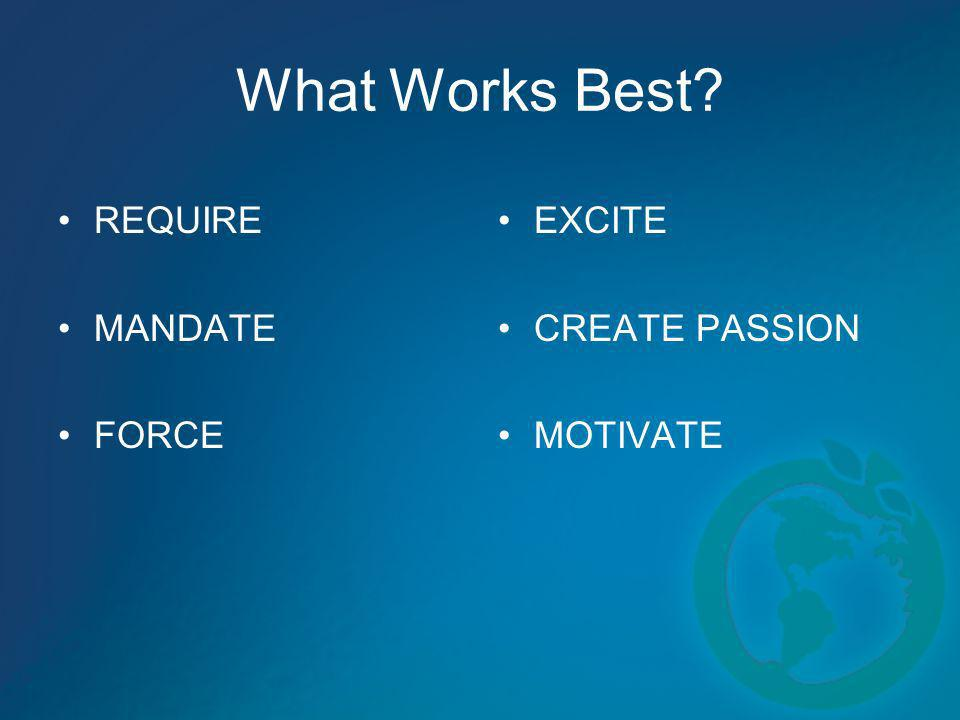 What Works Best REQUIRE MANDATE FORCE EXCITE CREATE PASSION MOTIVATE