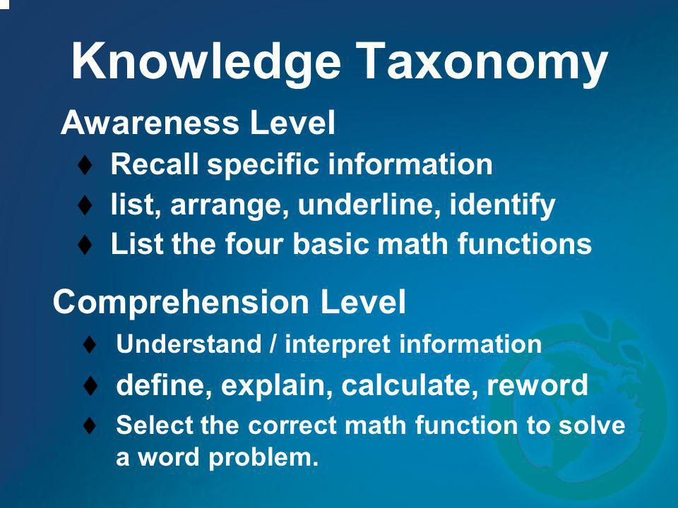 Knowledge Taxonomy Awareness Level Comprehension Level