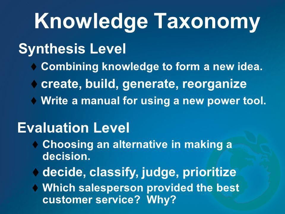 Knowledge Taxonomy Synthesis Level Evaluation Level