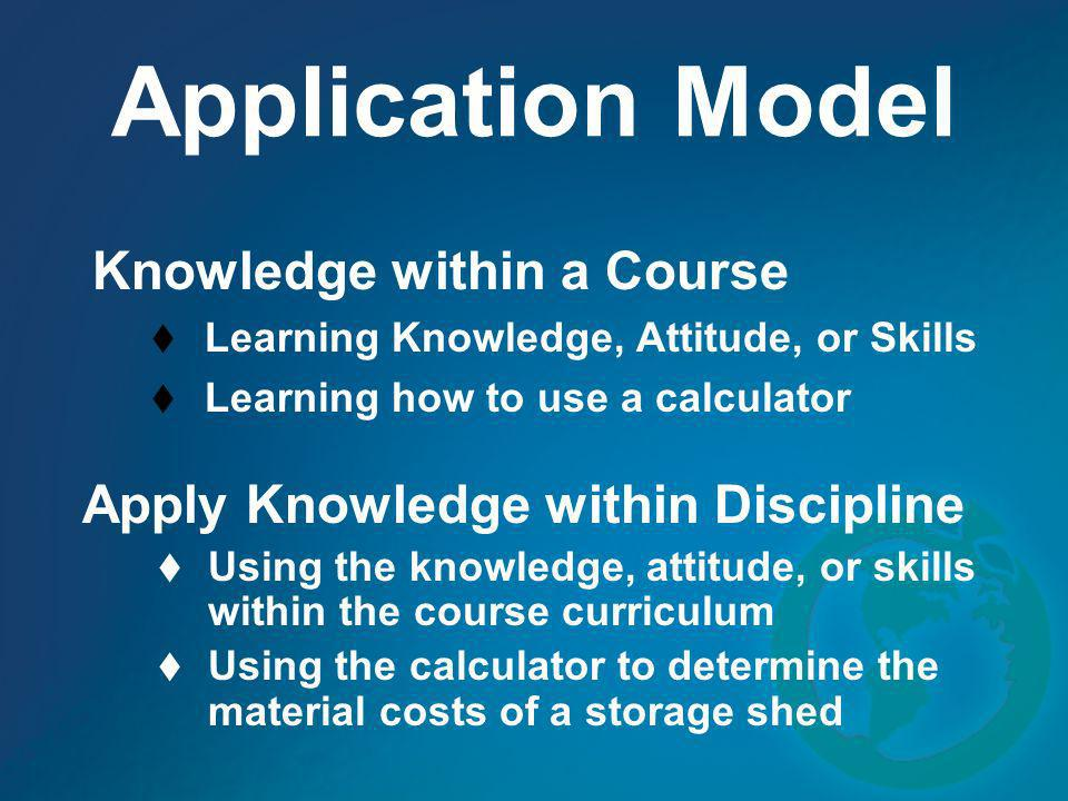 Application Model Knowledge within a Course