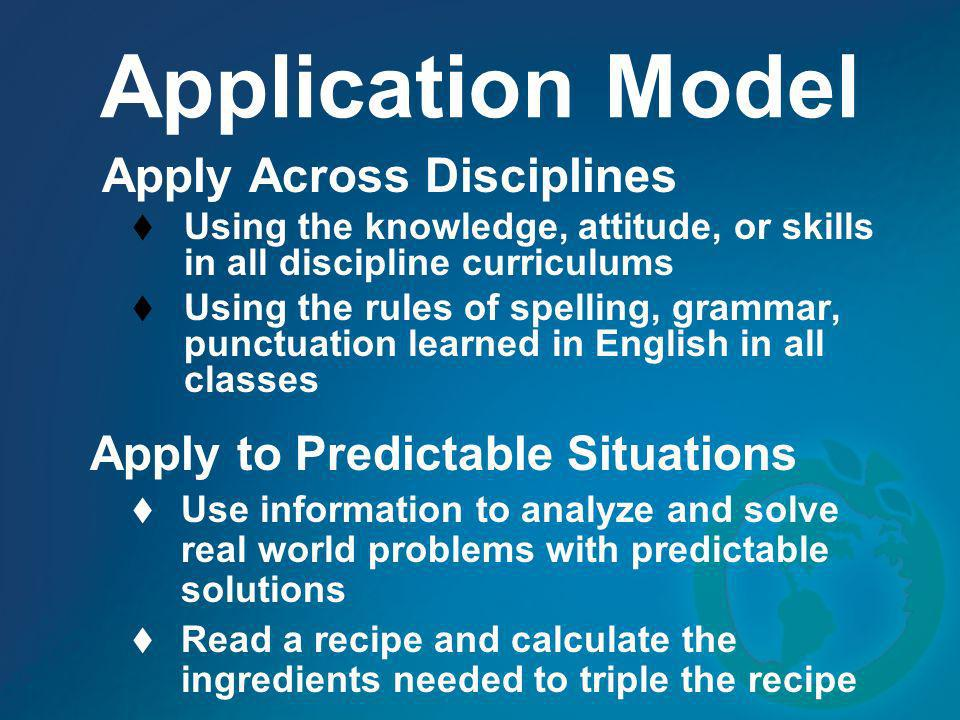 Application Model Apply Across Disciplines
