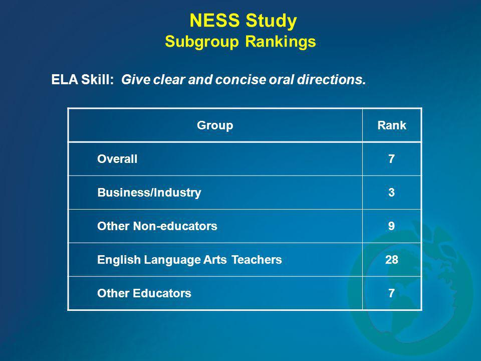 NESS Study Subgroup Rankings