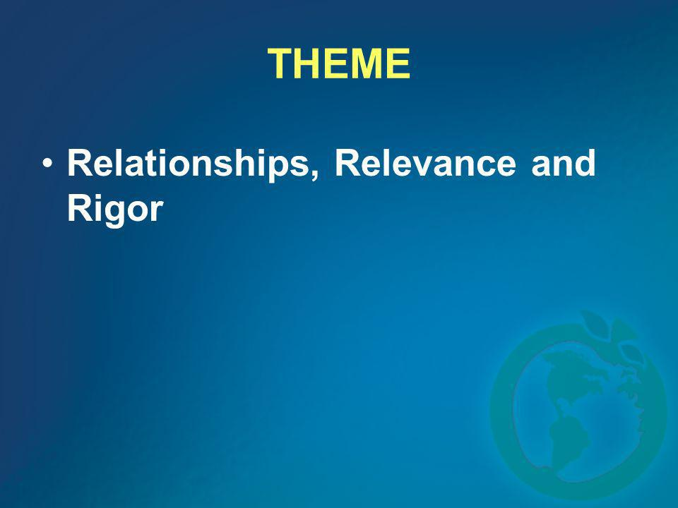 THEME Relationships, Relevance and Rigor